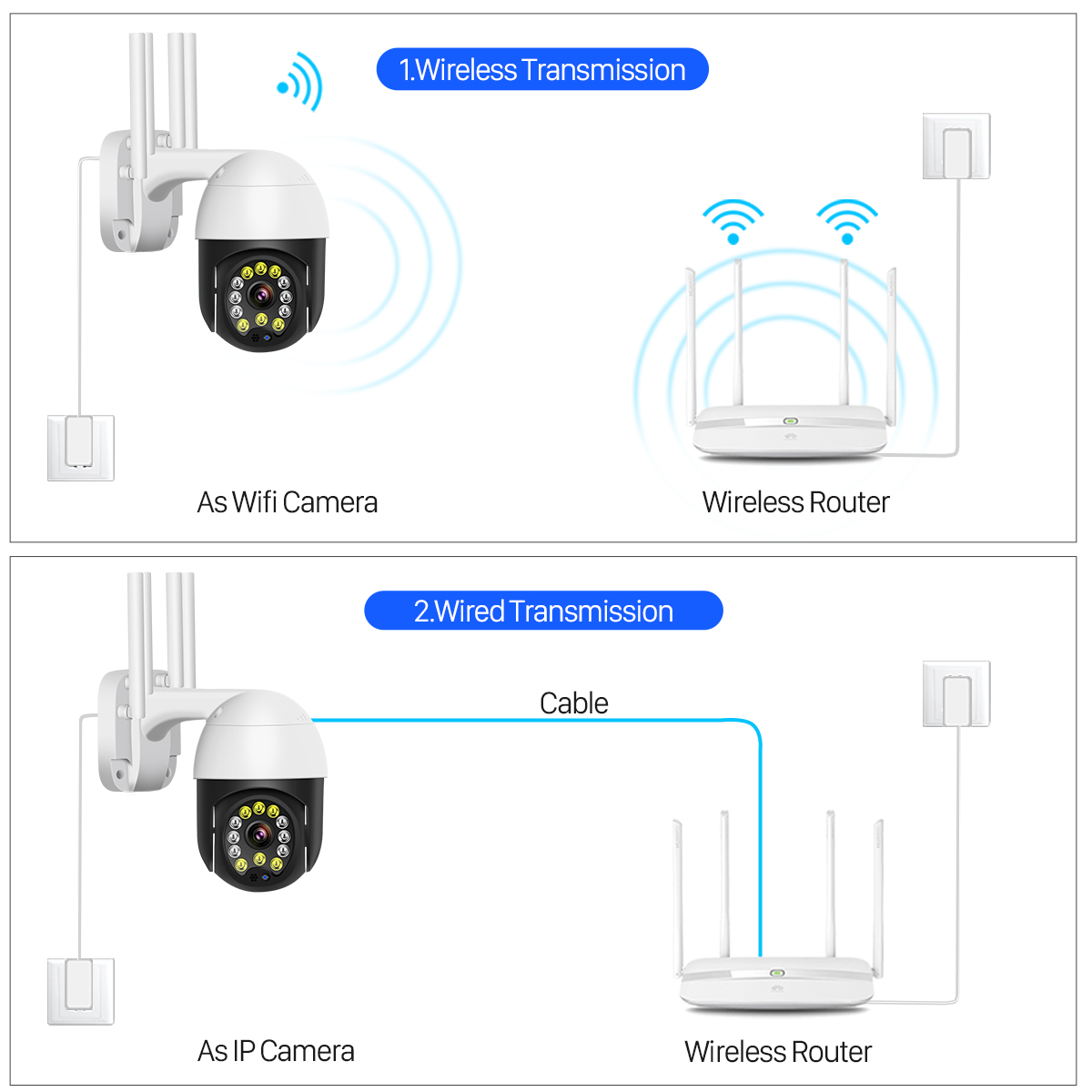 WIFI IP 1080P Zoom Night  Vision Wireless Two Way Audio Security CCTV Camera Full Color Mini PTZ Camera