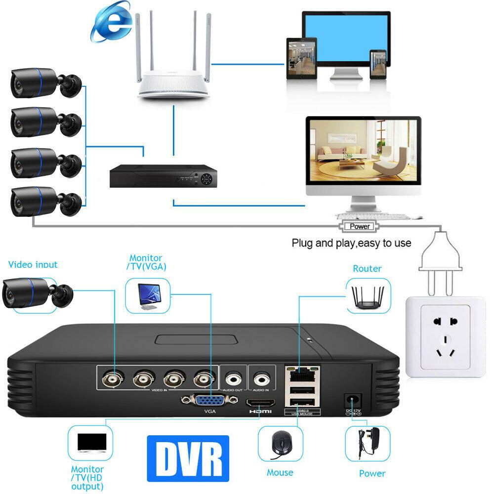 4 Channel AHD DVR Surveillance Security CCTV Recorder DVR 4CH 1080N Hybrid Mini DVR for Analog AHD IP support 4CH 1080P camera