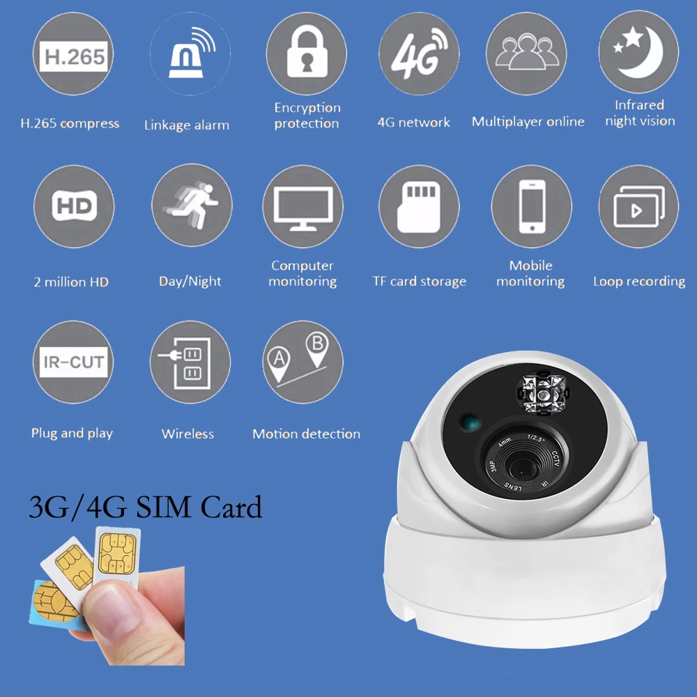 Full HD IP Camera Wireless GSM 4G SIM Card IP Camera Indoor CCTV Camera IR Night Vision P2P Cam